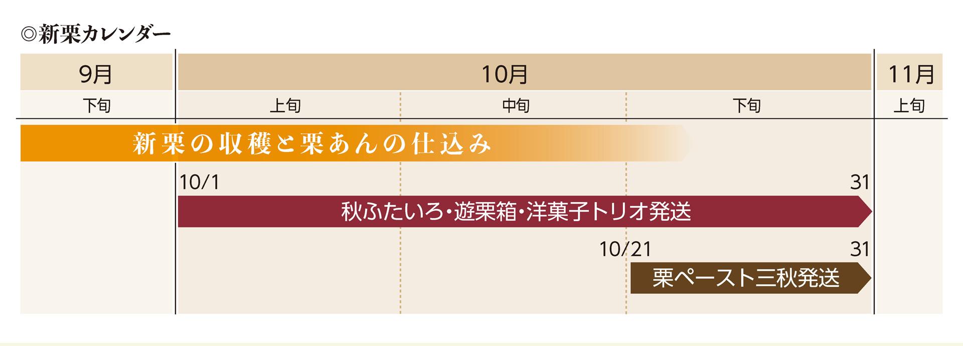 新栗カレンダー